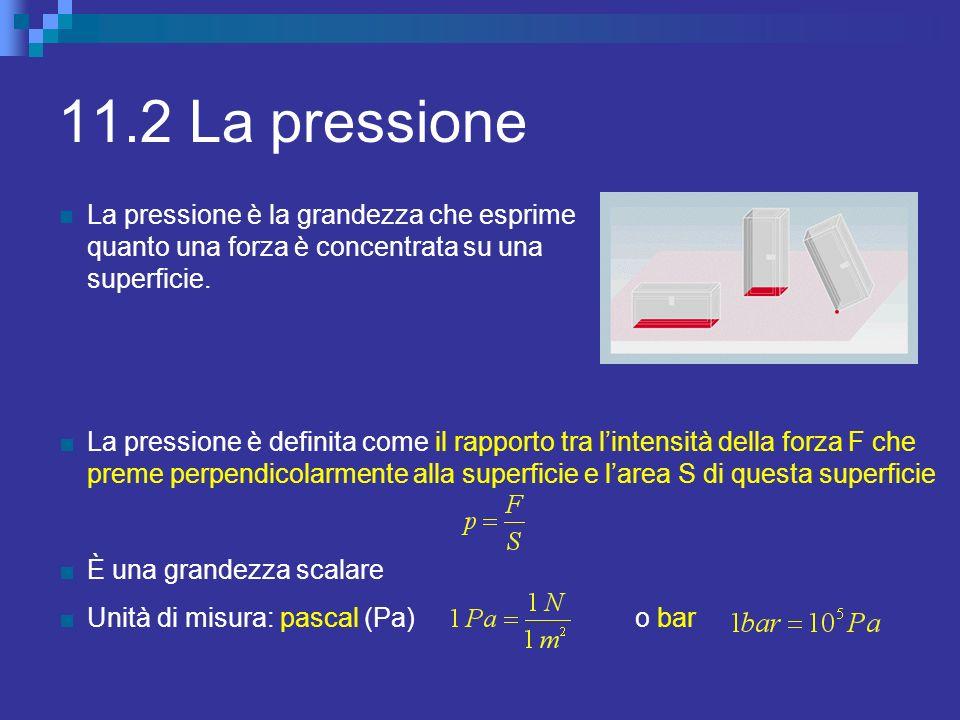 11.2 La pressione La pressione è la grandezza che esprime quanto una forza è concentrata su una superficie.