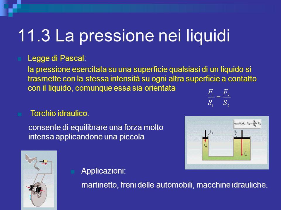 11.3 La pressione nei liquidi