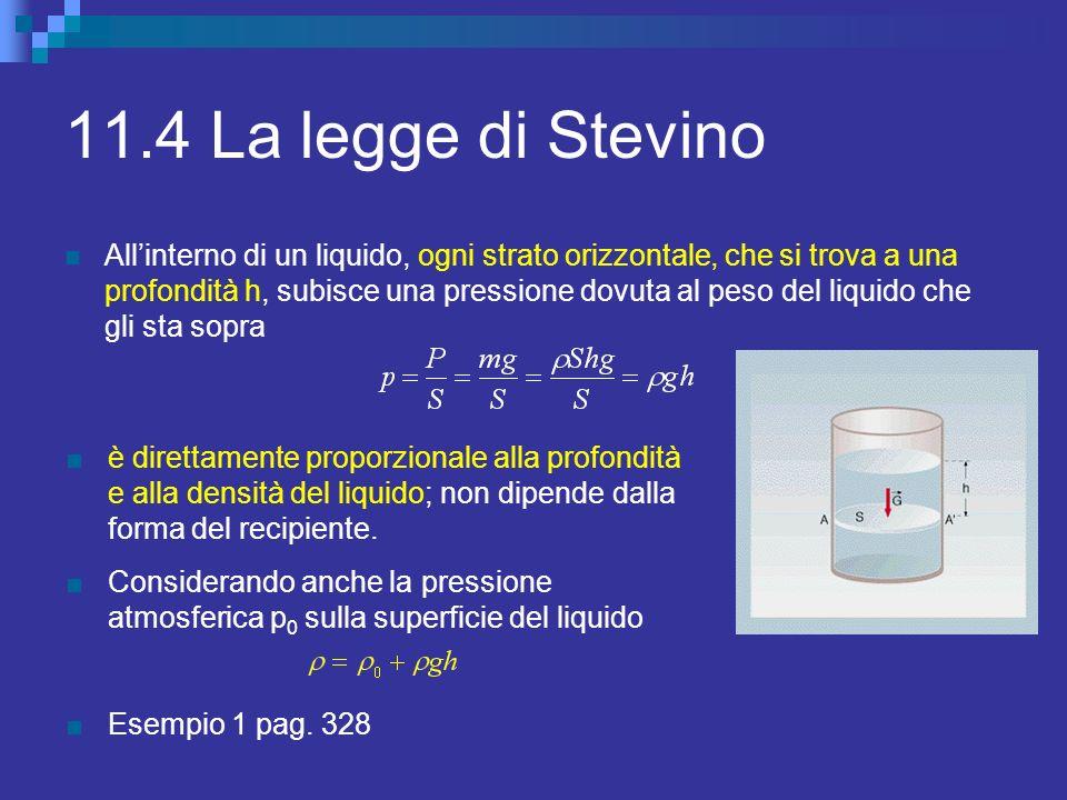 11.4 La legge di Stevino