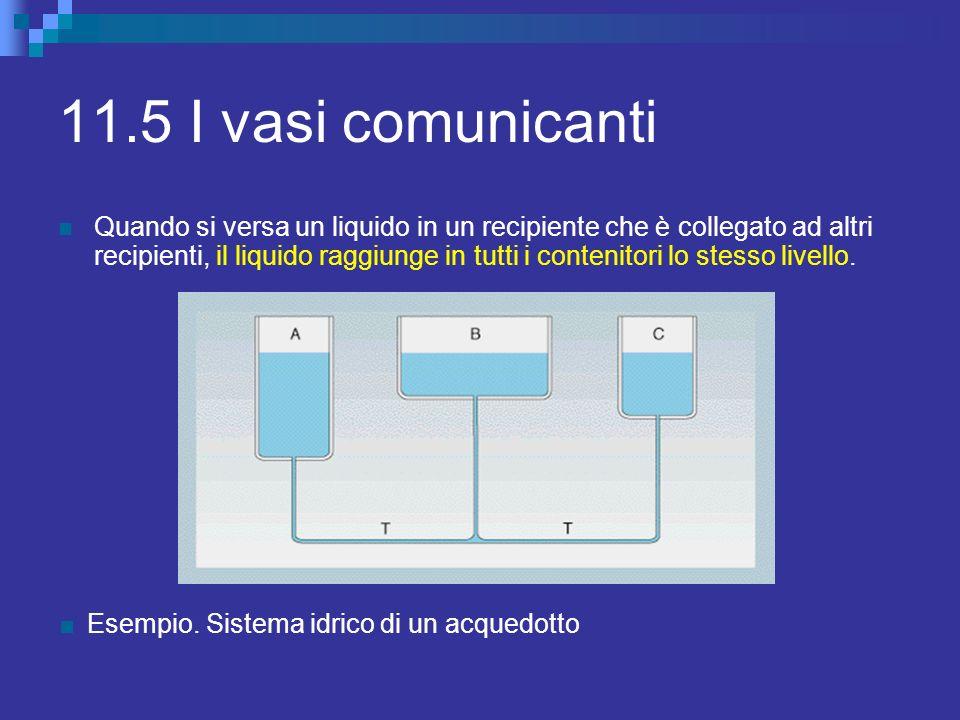 11.5 I vasi comunicanti