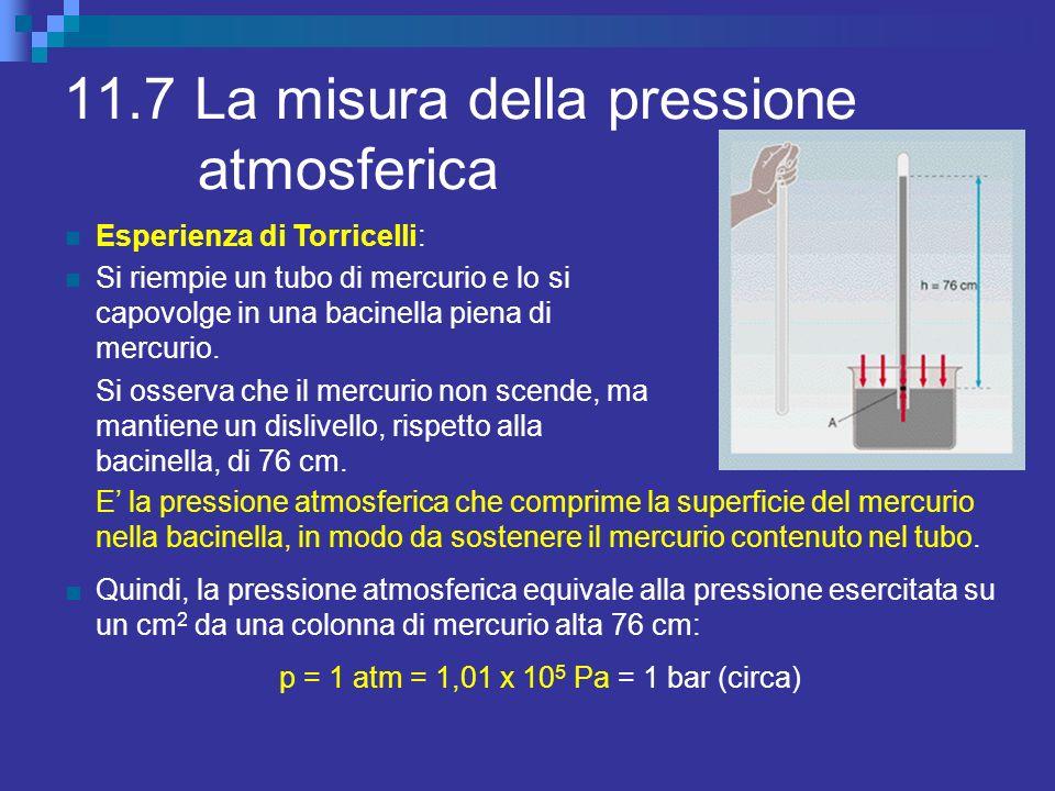 11.7 La misura della pressione atmosferica
