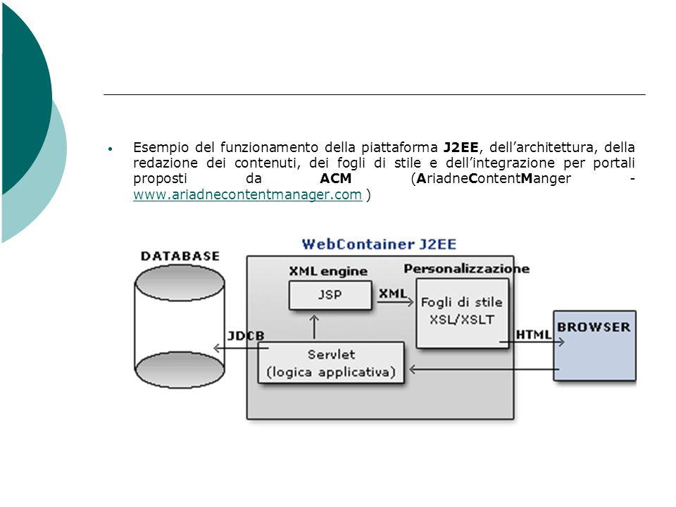 Esempio del funzionamento della piattaforma J2EE, dell'architettura, della redazione dei contenuti, dei fogli di stile e dell'integrazione per portali proposti da ACM (AriadneContentManger - www.ariadnecontentmanager.com )
