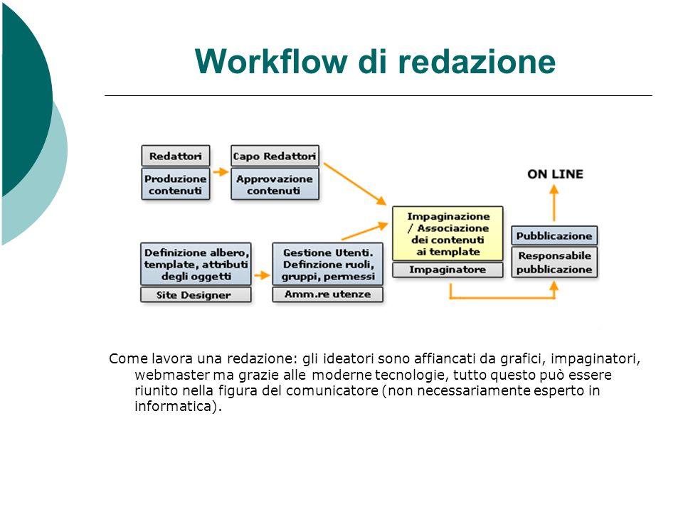Workflow di redazione