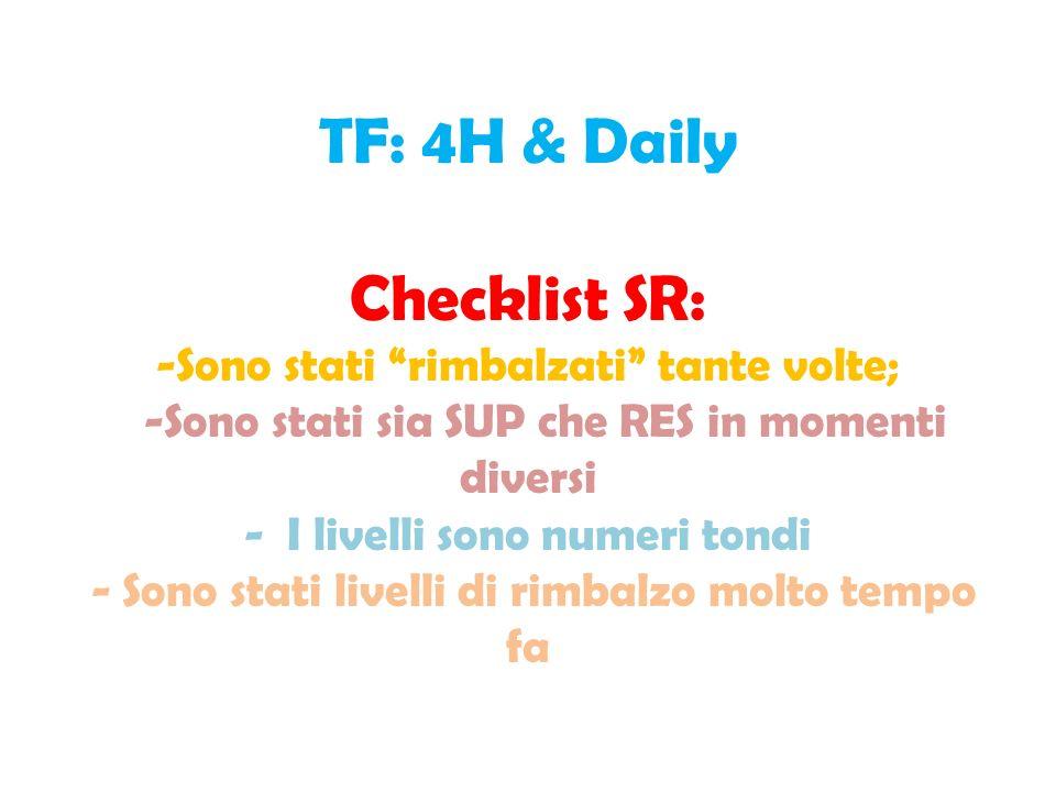 TF: 4H & Daily Checklist SR: -Sono stati rimbalzati tante volte; -Sono stati sia SUP che RES in momenti diversi - I livelli sono numeri tondi - Sono stati livelli di rimbalzo molto tempo fa