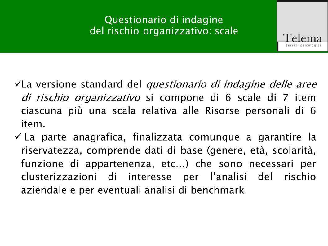Questionario di indagine del rischio organizzativo: scale