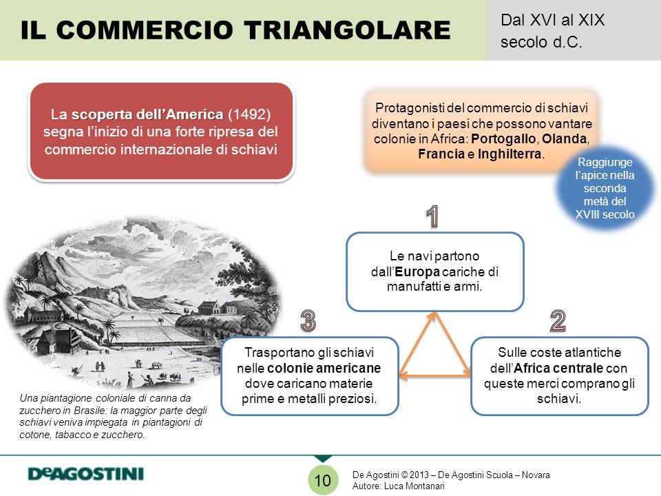 1 3 2 IL COMMERCIO TRIANGOLARE Dal XVI al XIX secolo d.C. 10