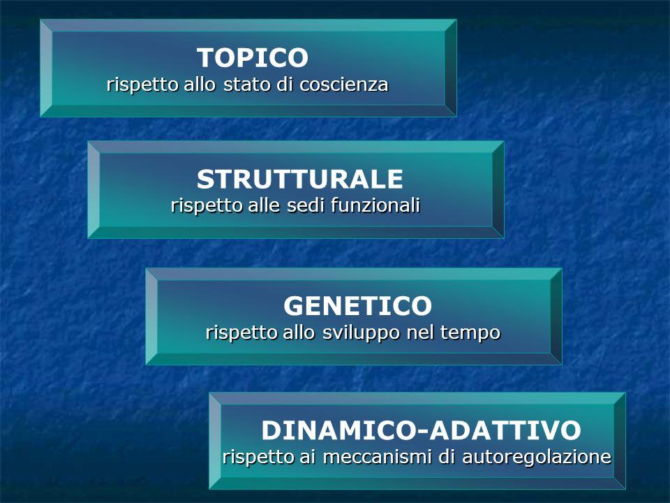TOPICO STRUTTURALE GENETICO DINAMICO-ADATTIVO