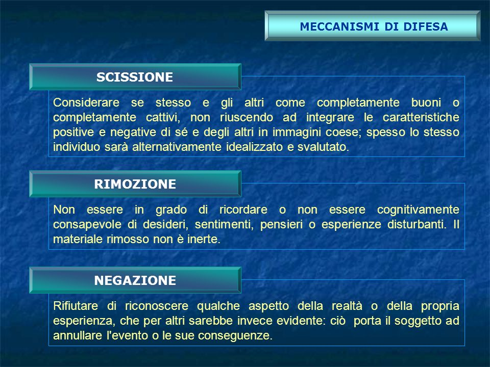 MECCANISMI DI DIFESA SCISSIONE.