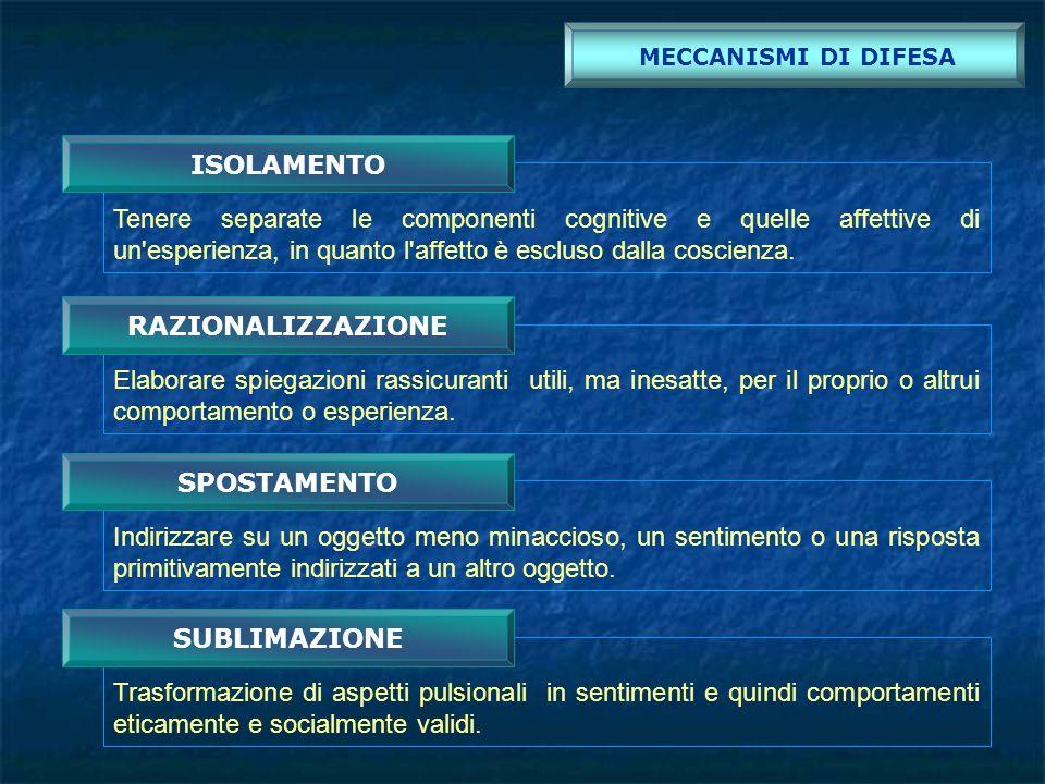 MECCANISMI DI DIFESA ISOLAMENTO.