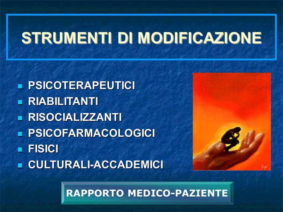 STRUMENTI DI MODIFICAZIONE RAPPORTO MEDICO-PAZIENTE
