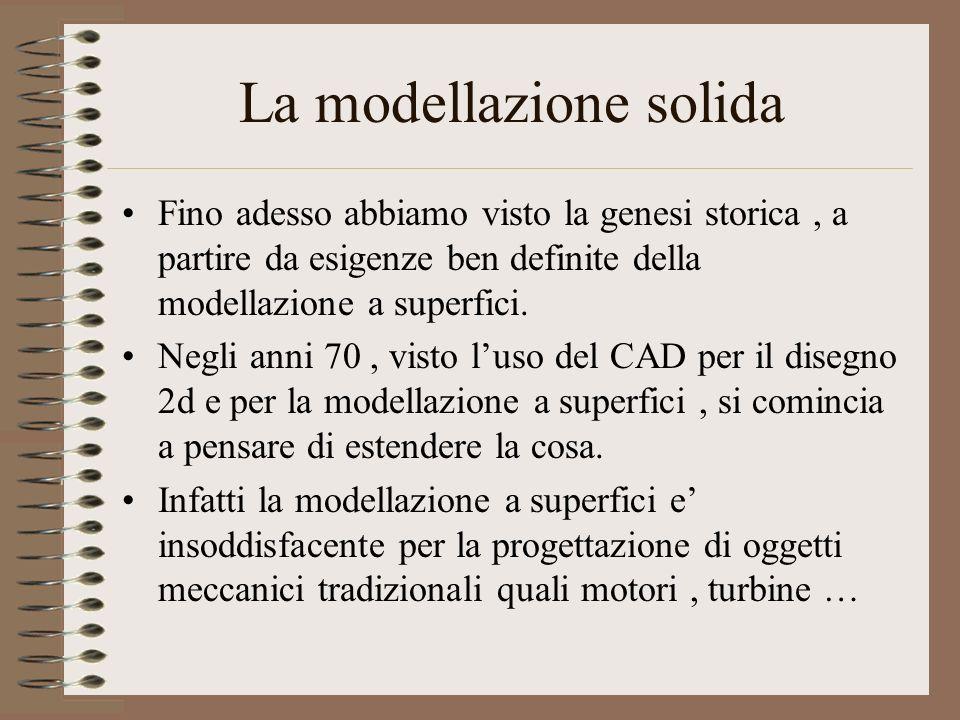 La modellazione solida