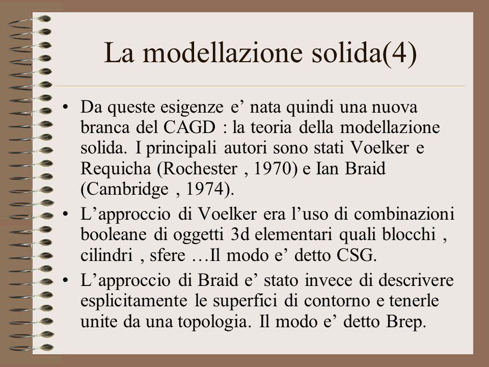 La modellazione solida(4)