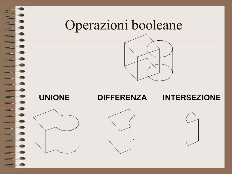 Operazioni booleane UNIONE DIFFERENZA INTERSEZIONE