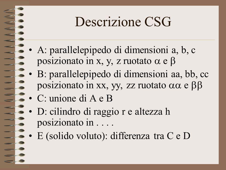 Descrizione CSG A: parallelepipedo di dimensioni a, b, c posizionato in x, y, z ruotato  e 