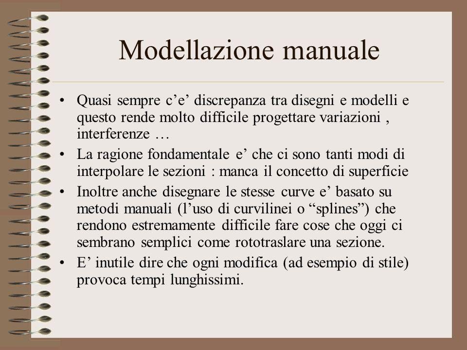 Modellazione manuale Quasi sempre c'e' discrepanza tra disegni e modelli e questo rende molto difficile progettare variazioni , interferenze …