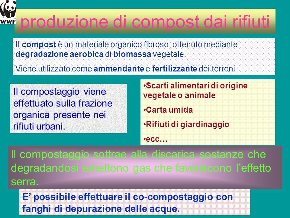 produzione di compost dai rifiuti