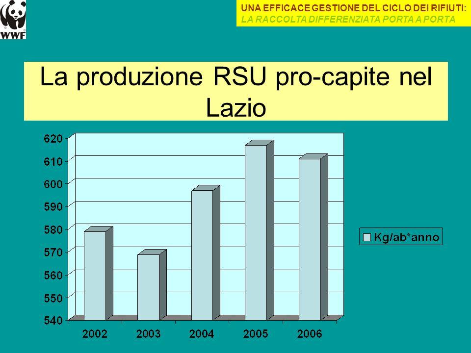La produzione RSU pro-capite nel Lazio
