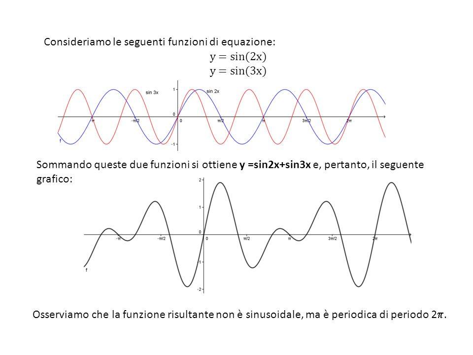 Consideriamo le seguenti funzioni di equazione: