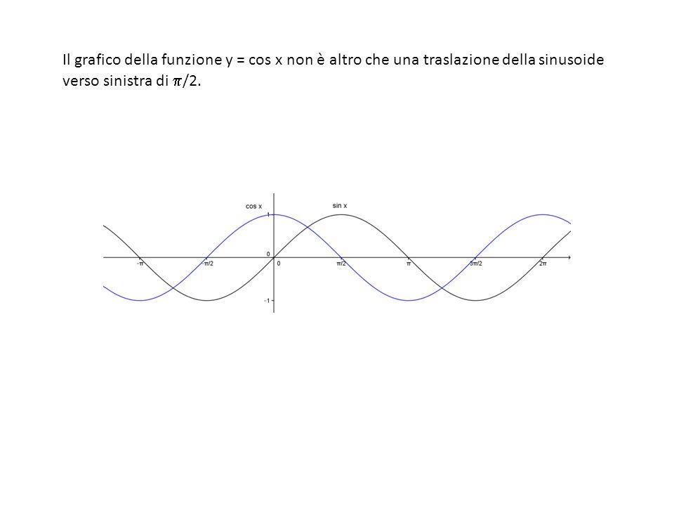 Il grafico della funzione y = cos x non è altro che una traslazione della sinusoide verso sinistra di /2.