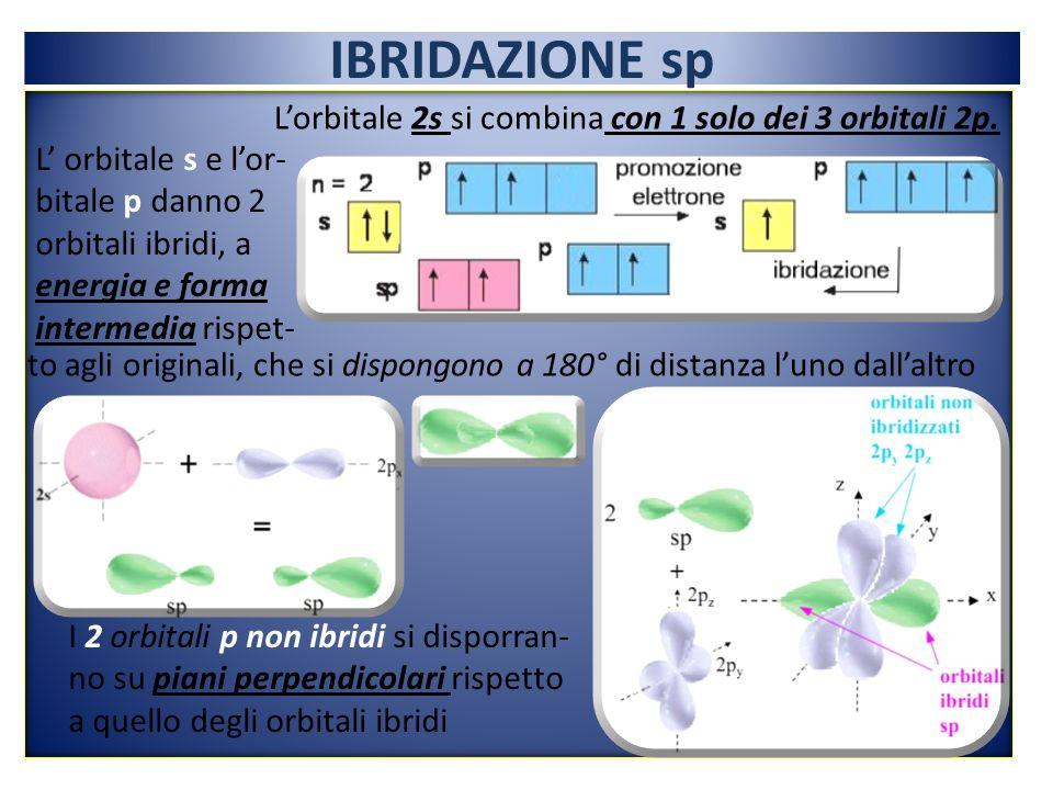 IBRIDAZIONE sp L'orbitale 2s si combina con 1 solo dei 3 orbitali 2p.