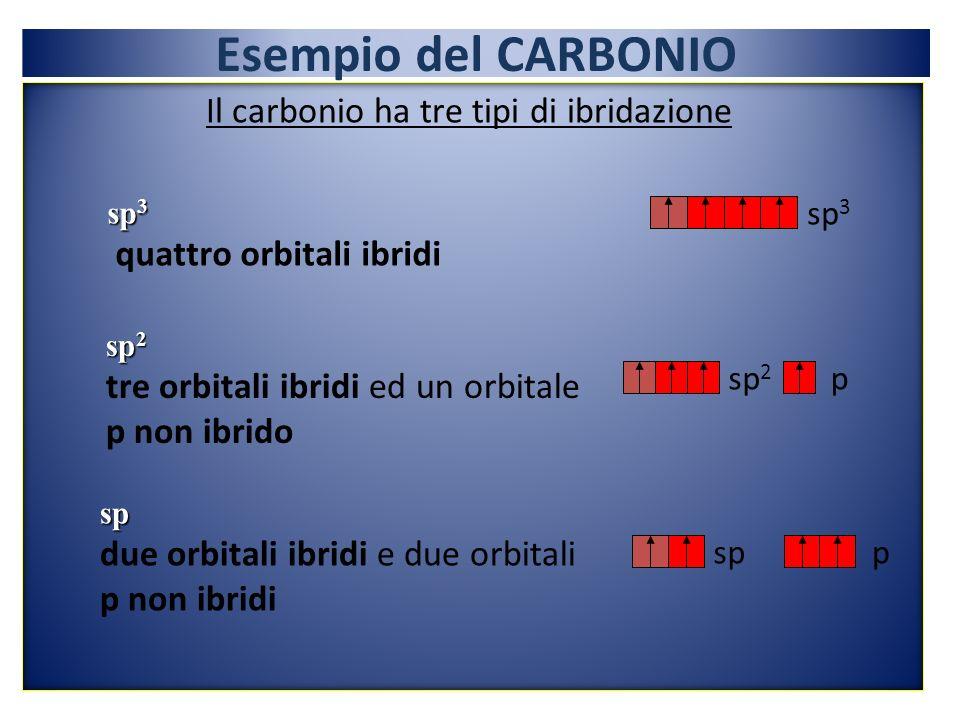 Il carbonio ha tre tipi di ibridazione
