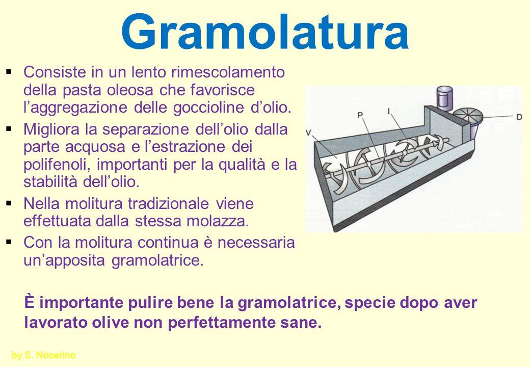 Gramolatura Consiste in un lento rimescolamento della pasta oleosa che favorisce l'aggregazione delle goccioline d'olio.