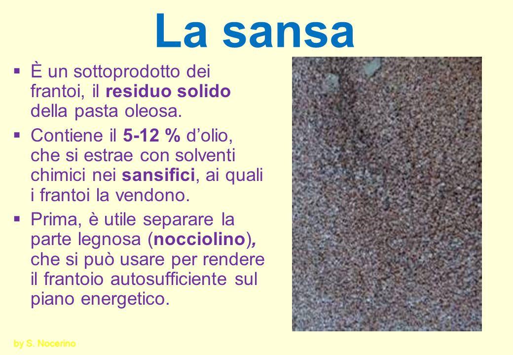 La sansa È un sottoprodotto dei frantoi, il residuo solido della pasta oleosa.