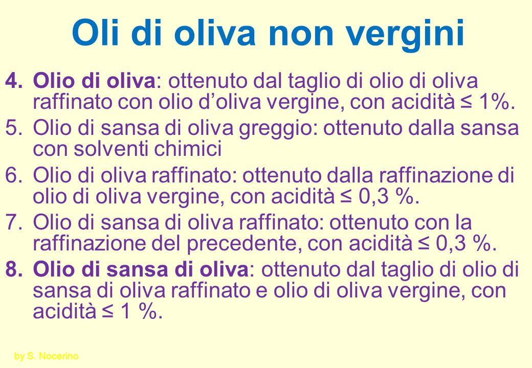 Oli di oliva non vergini