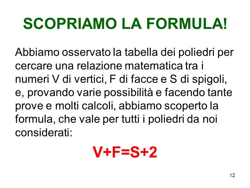SCOPRIAMO LA FORMULA! V+F=S+2