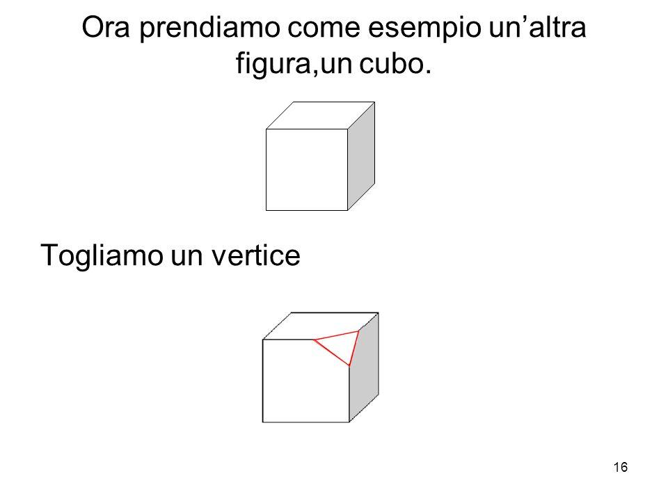 Ora prendiamo come esempio un'altra figura,un cubo.