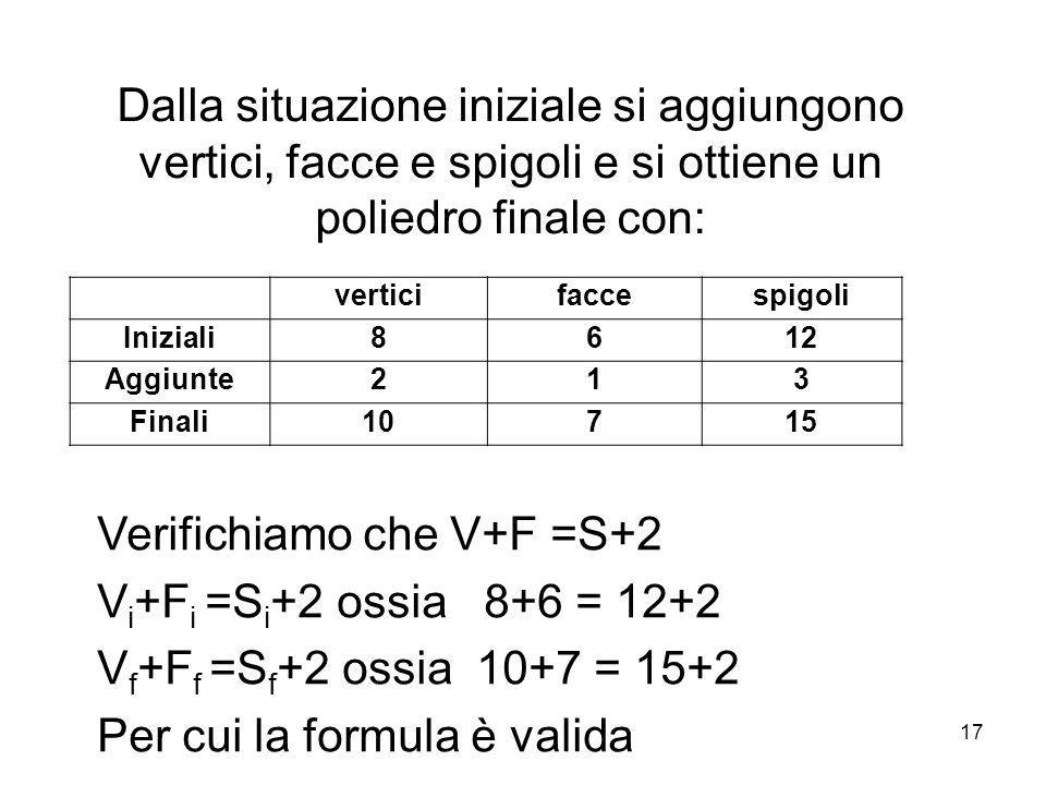Verifichiamo che V+F =S+2 Vi+Fi =Si+2 ossia 8+6 = 12+2