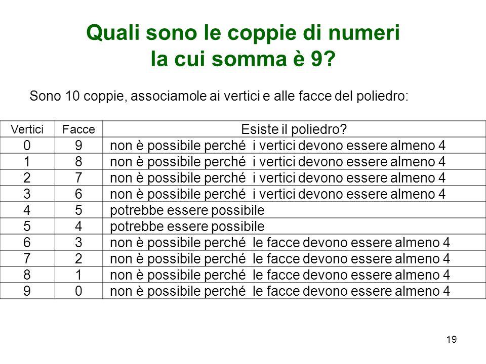 Quali sono le coppie di numeri la cui somma è 9