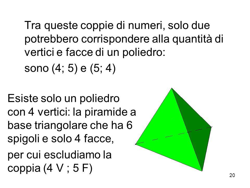 Tra queste coppie di numeri, solo due potrebbero corrispondere alla quantità di vertici e facce di un poliedro: