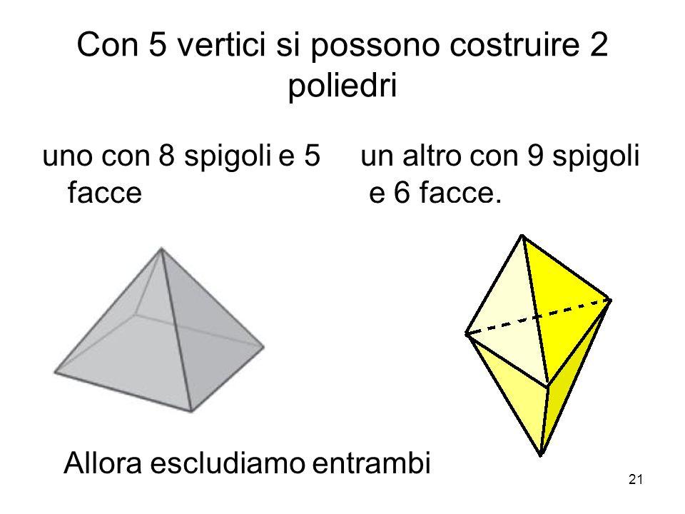 Con 5 vertici si possono costruire 2 poliedri