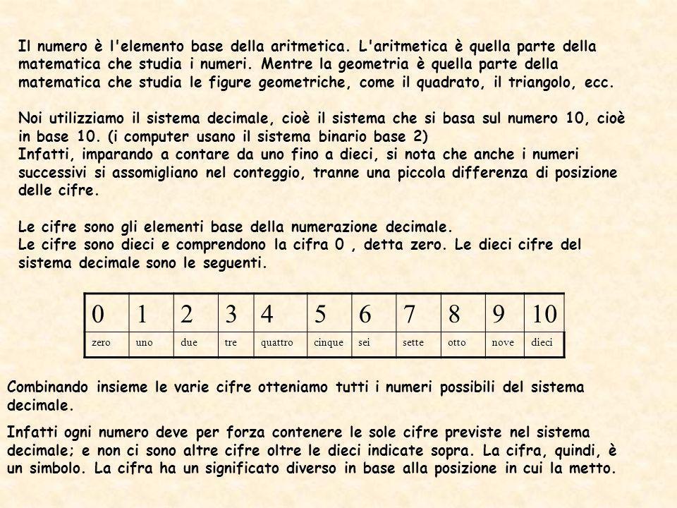 Il numero è l elemento base della aritmetica
