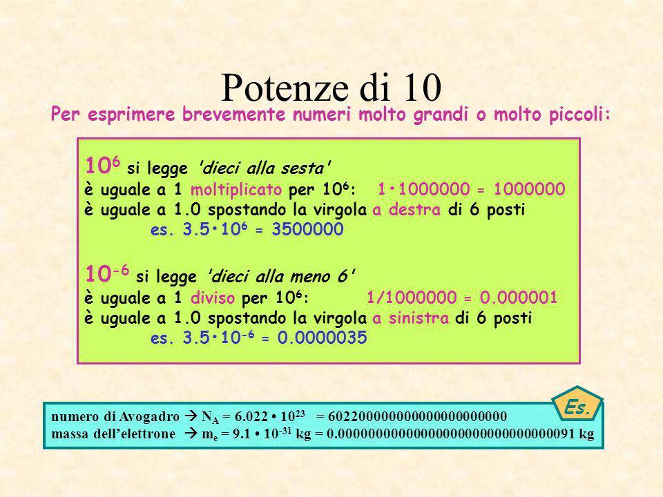 Potenze di 10Per esprimere brevemente numeri molto grandi o molto piccoli: