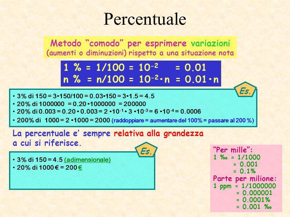 Percentuale 1 % = 1/100 = 10-2 = 0.01 n % = n/100 = 10-2•n = 0.01•n