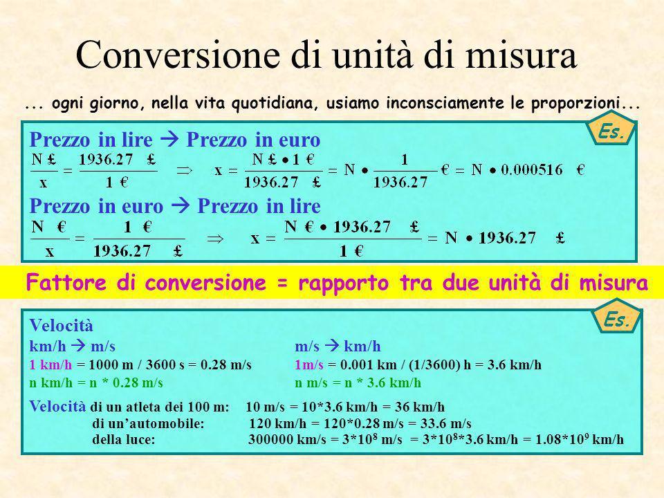 Conversione di unità di misura