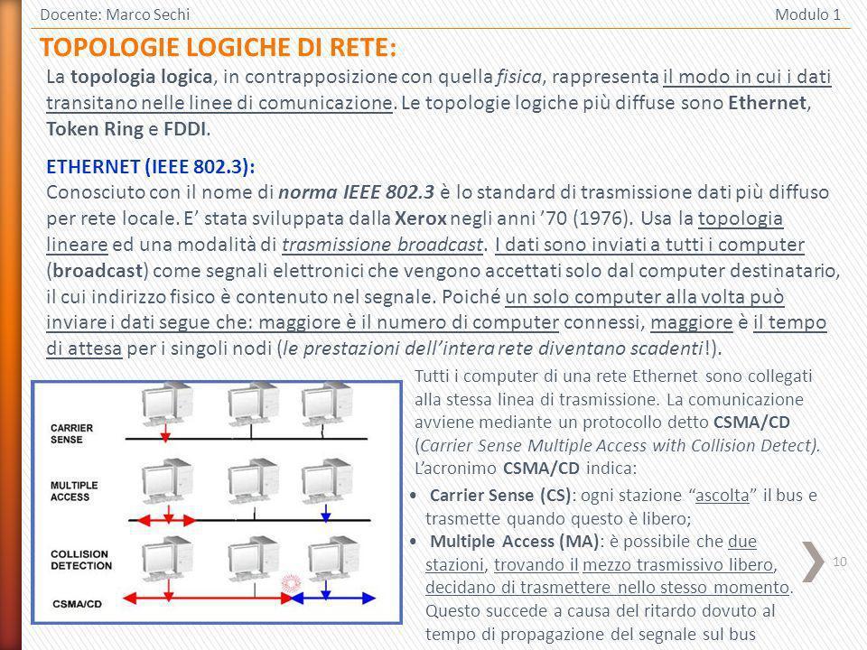 TOPOLOGIE LOGICHE DI RETE: