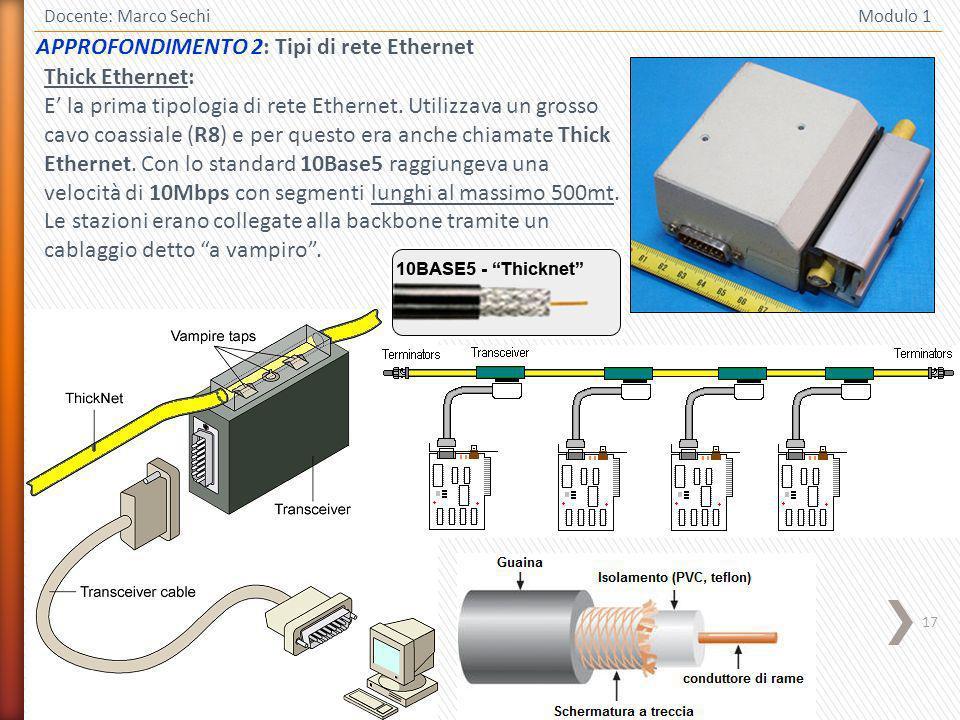 APPROFONDIMENTO 2: Tipi di rete Ethernet Thick Ethernet: