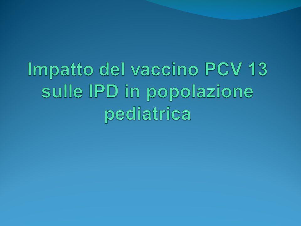 Impatto del vaccino PCV 13 sulle IPD in popolazione pediatrica