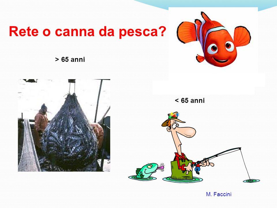 Rete o canna da pesca > 65 anni < 65 anni M. Faccini