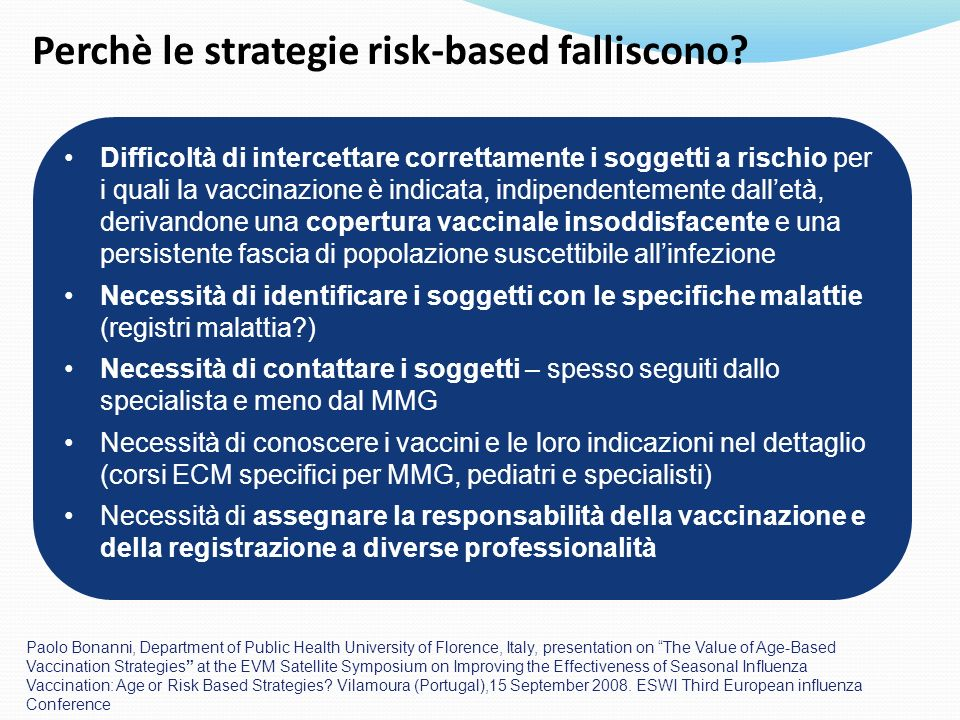 Perchè le strategie risk-based falliscono
