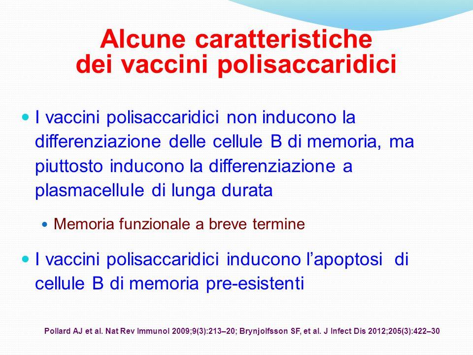Alcune caratteristiche dei vaccini polisaccaridici