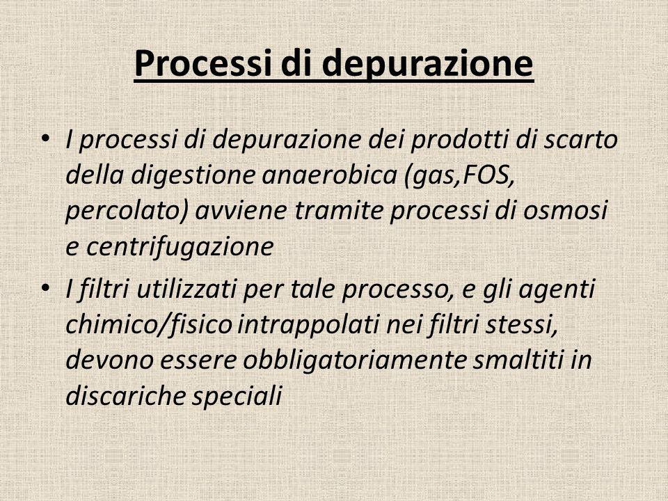 Processi di depurazione
