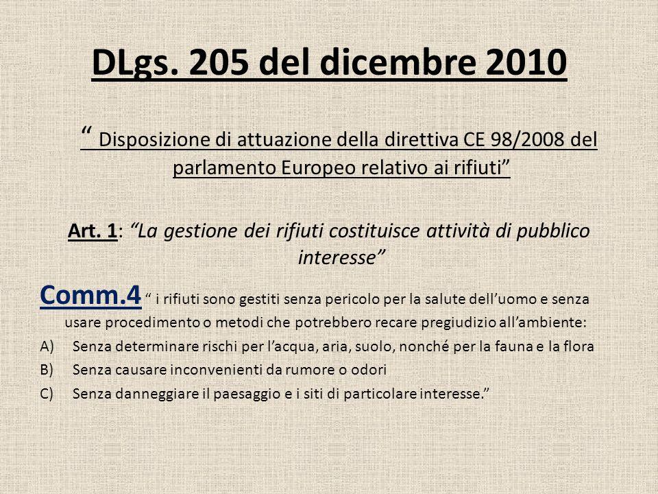 DLgs. 205 del dicembre 2010 Disposizione di attuazione della direttiva CE 98/2008 del parlamento Europeo relativo ai rifiuti