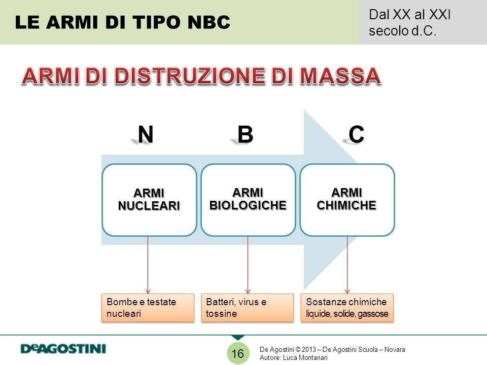 N B C ARMI DI DISTRUZIONE DI MASSA LE ARMI DI TIPO NBC