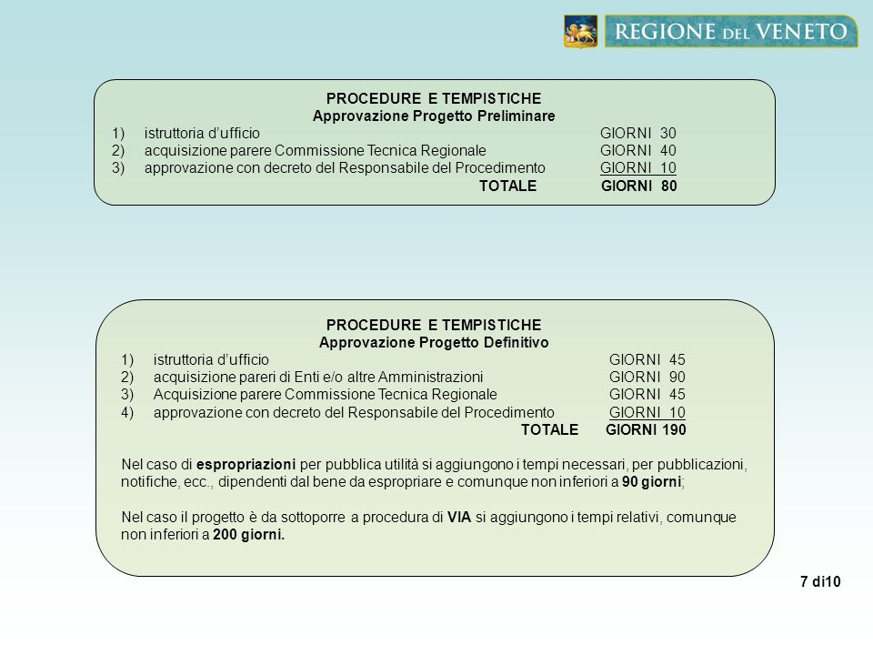 PROCEDURE E TEMPISTICHE PROCEDURE E TEMPISTICHE
