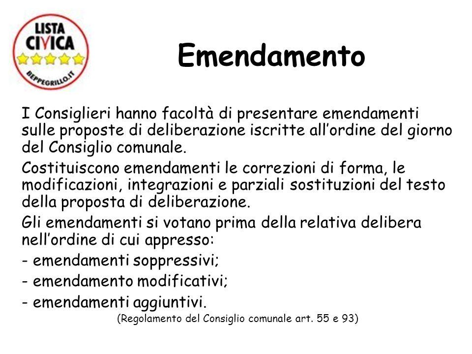 (Regolamento del Consiglio comunale art. 55 e 93)