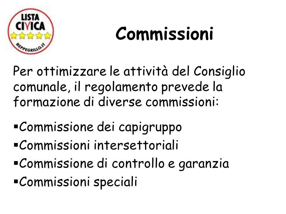 Commissioni Per ottimizzare le attività del Consiglio comunale, il regolamento prevede la formazione di diverse commissioni:
